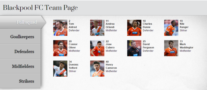 Blackpool's five a side first team squad for the season ahead.