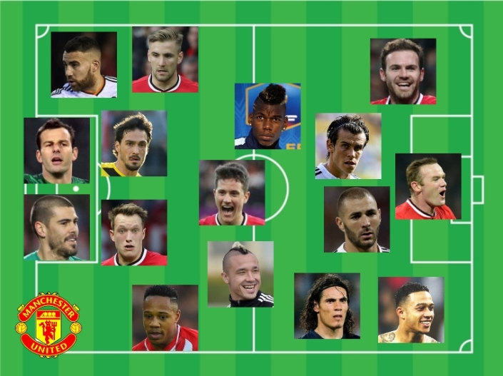 Would Manchester United be unstoppable if this was there team next season?